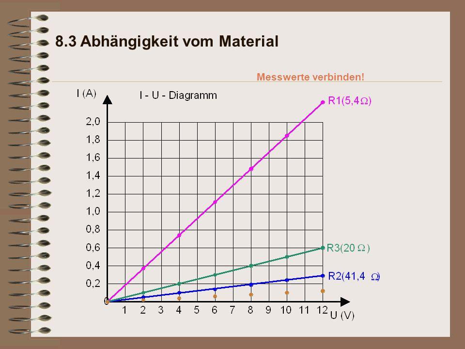 8.3 Abhängigkeit vom Material Messwerte verbinden!
