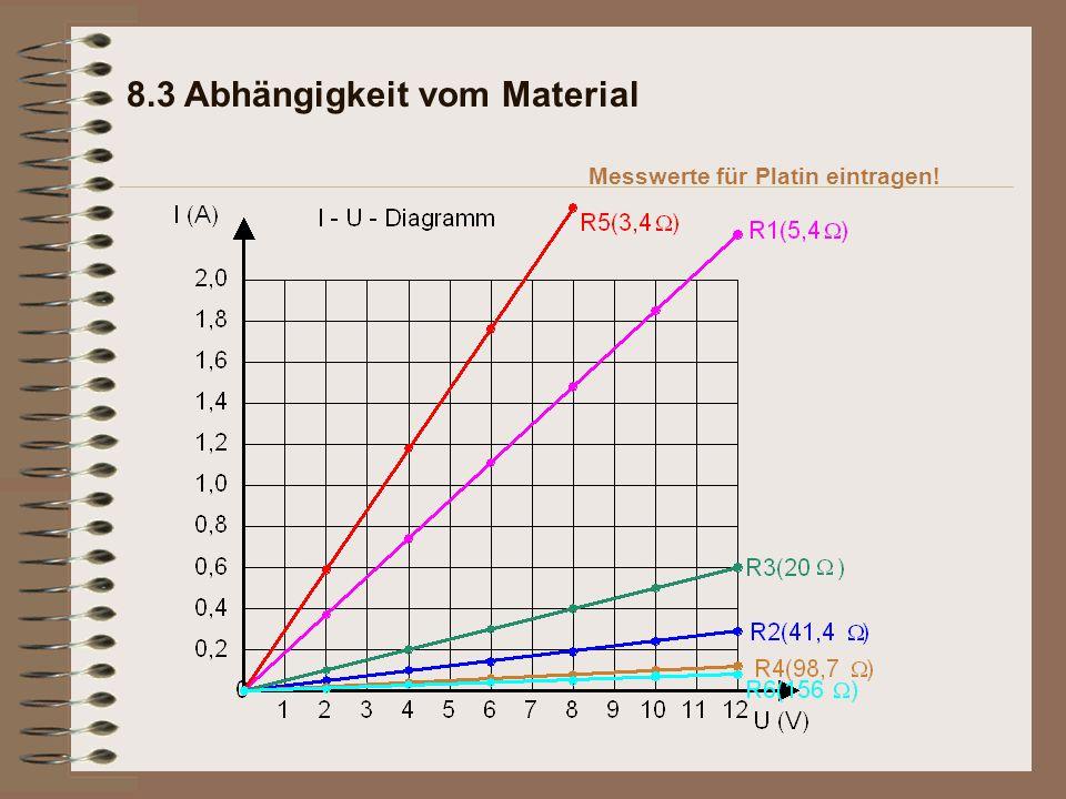 8.3 Abhängigkeit vom Material Messwerte für Platin eintragen!