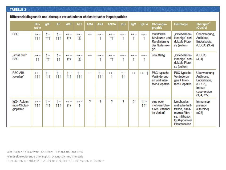 Lutz, Holger H.; Trautwein, Christian; Tischendorf, Jens J. W. Primär sklerosierende Cholangitis: Diagnostik und Therapie Dtsch Arztebl Int 2013; 110(