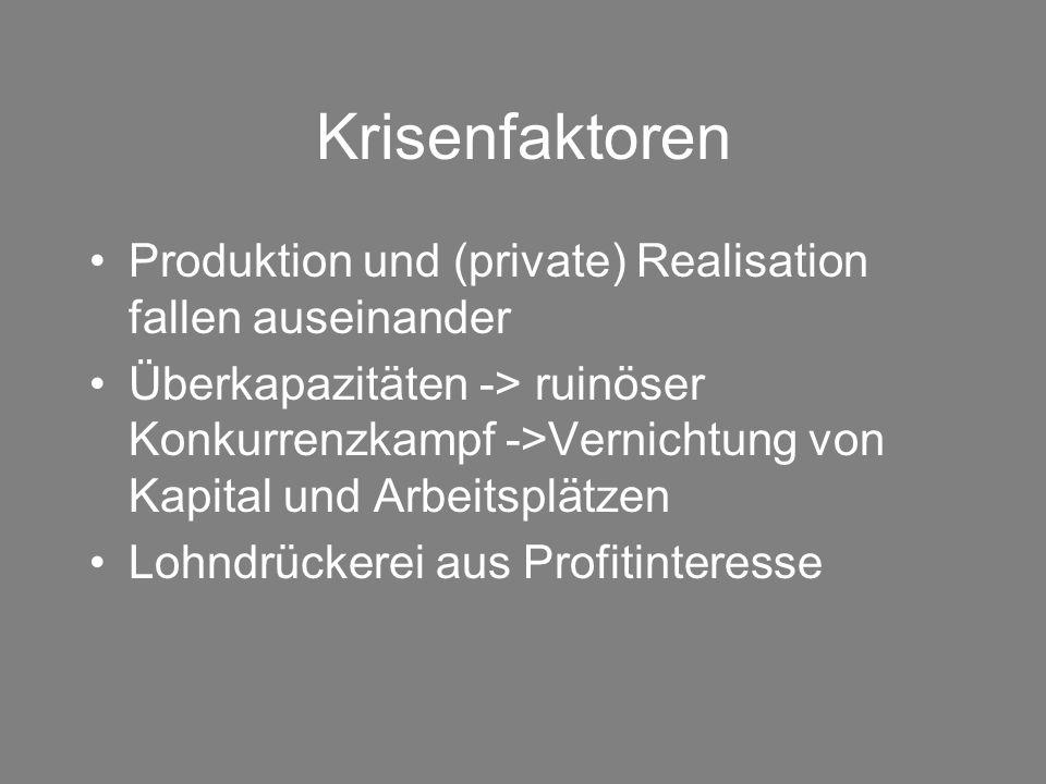 Krisenfaktoren Produktion und (private) Realisation fallen auseinander Überkapazitäten -> ruinöser Konkurrenzkampf ->Vernichtung von Kapital und Arbei