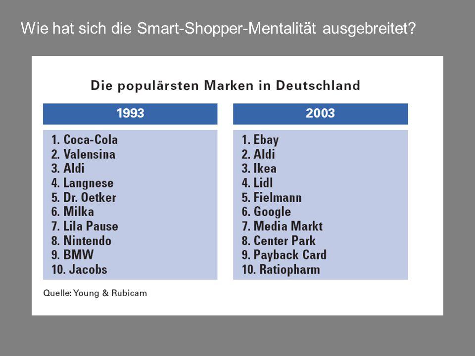 Wie hat sich die Smart-Shopper-Mentalität ausgebreitet?