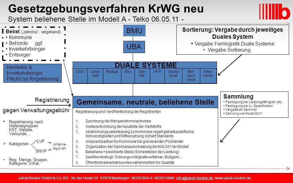 Jakob Becker GmbH & Co. KG. An der Heide 10. 67678 Mehlingen. 06303 804-0. 06303 5666. info@jakob-becker.de. www.jakob-becker.deinfo@jakob-becker.de G