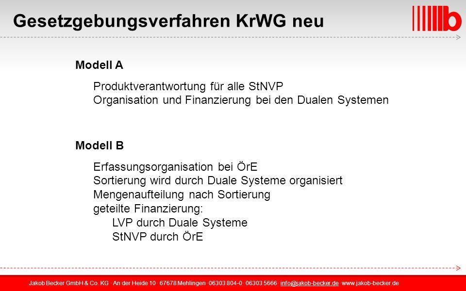 Jakob Becker GmbH & Co. KG. An der Heide 10. 67678 Mehlingen. 06303 804-0. 06303 5666. info@jakob-becker.de. www.jakob-becker.deinfo@jakob-becker.de M