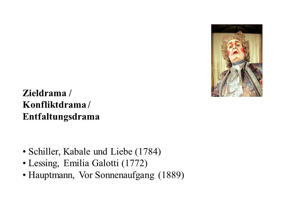 Zieldrama / Konfliktdrama / Entfaltungsdrama Schiller, Kabale und Liebe (1784) Lessing, Emilia Galotti (1772) Hauptmann, Vor Sonnenaufgang (1889)