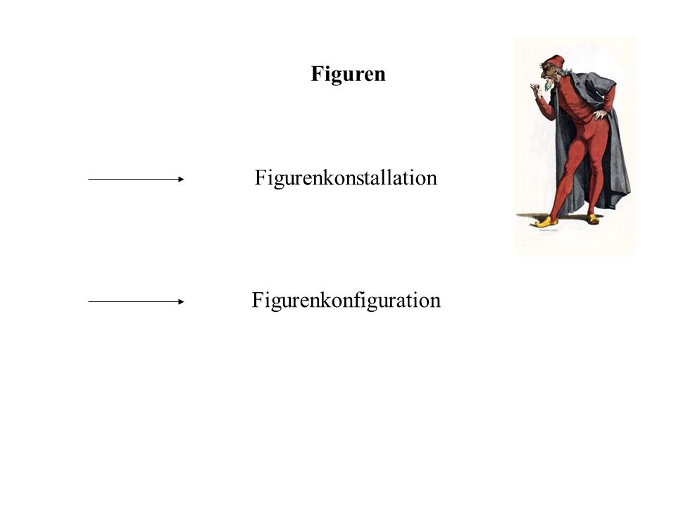 Figuren Figurenkonstallation Figurenkonfiguration
