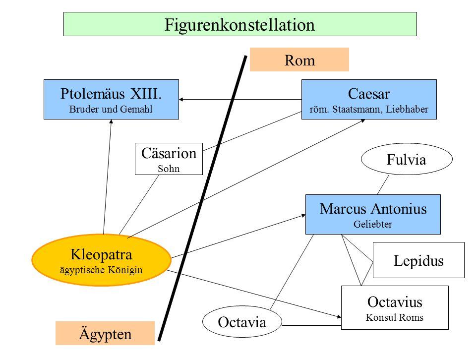 Figurenkonstellation Kleopatra ägyptische Königin Caesar röm. Staatsmann, Liebhaber Ptolemäus XIII. Bruder und Gemahl Marcus Antonius Geliebter Octavi