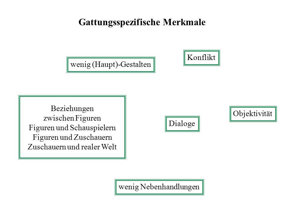 Jakob Bidermann (1578-1639) Augsburger Jesuitengymnasium 1596 Aufnahme in den Orden Philosophie in Ingolstadt + Leitung des Schultheaters Werk : 9 Dramen 1602: lat.