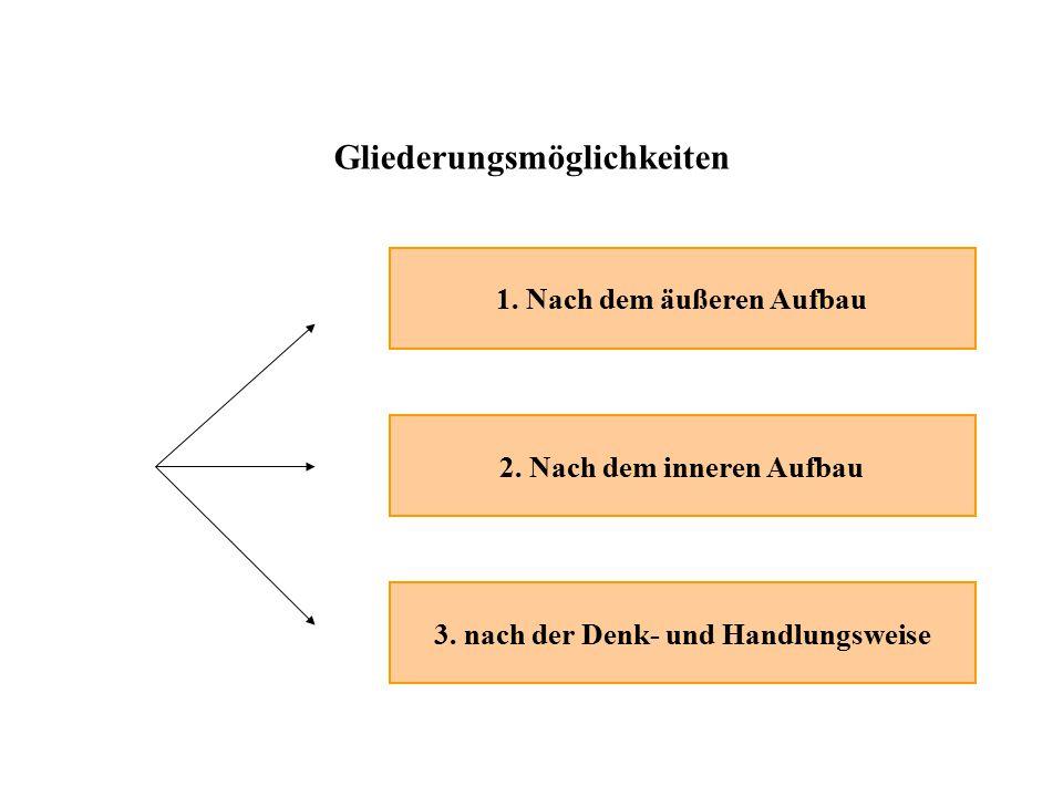 Gliederungsmöglichkeiten 1. Nach dem äußeren Aufbau 2. Nach dem inneren Aufbau 3. nach der Denk- und Handlungsweise