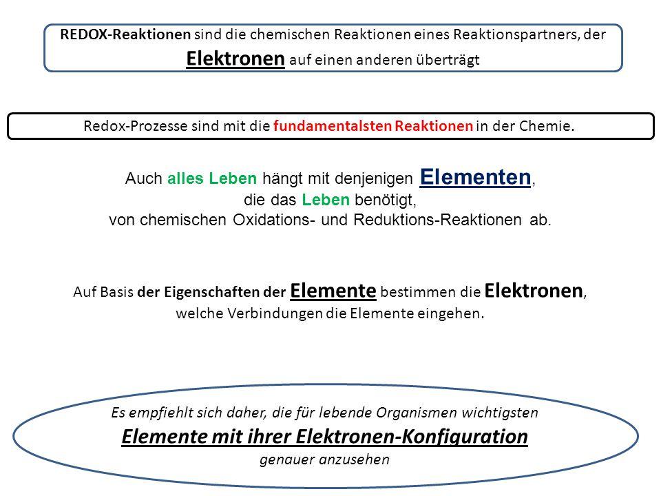 REDOX-Reaktionen sind die chemischen Reaktionen eines Reaktionspartners, der Elektronen auf einen anderen überträgt Redox-Prozesse sind mit die fundamentalsten Reaktionen in der Chemie.