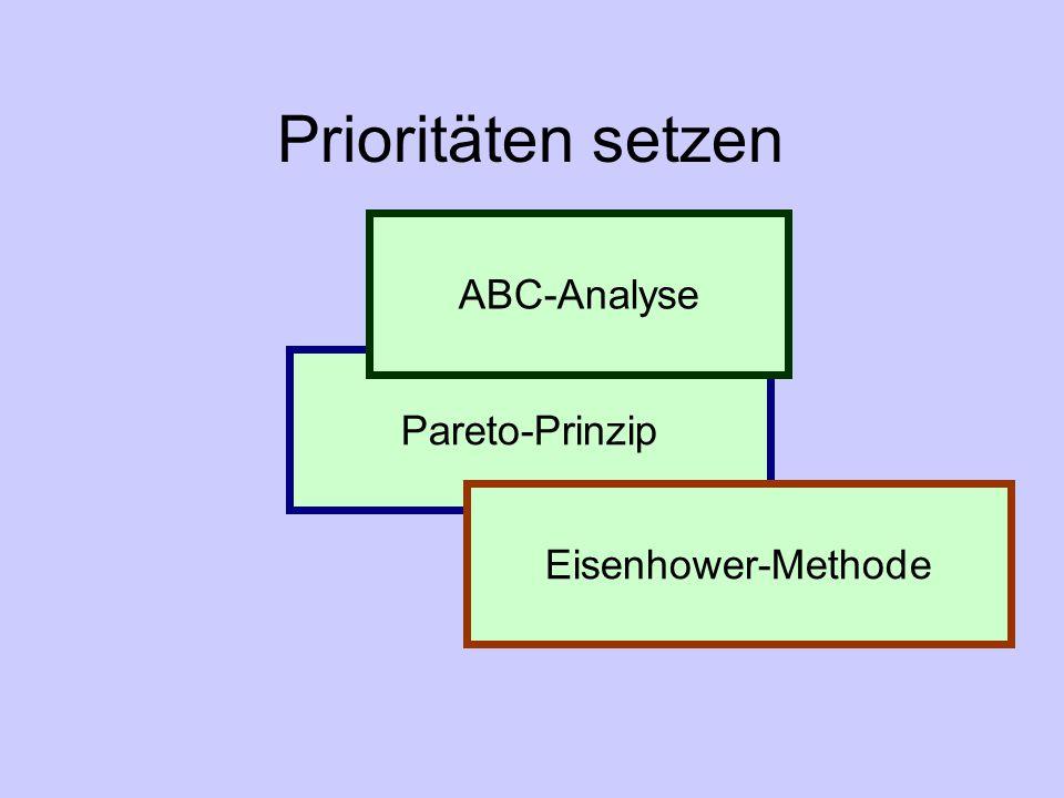 Prioritäten setzen Pareto-Prinzip ABC-Analyse Eisenhower-Methode