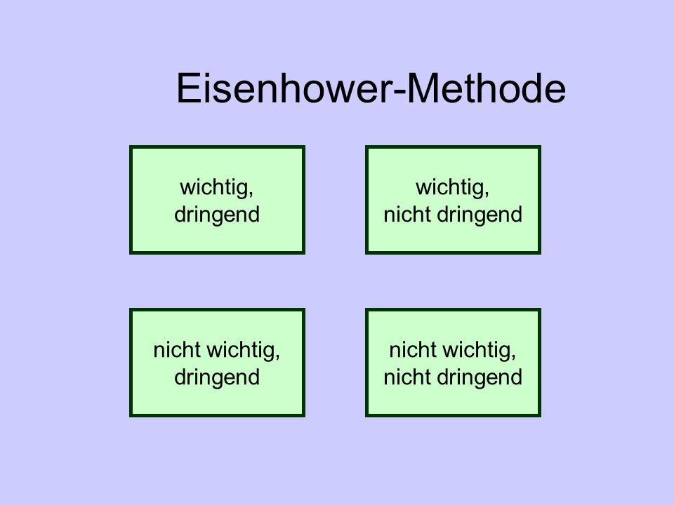 Eisenhower-Methode wichtig, dringend nicht wichtig, dringend wichtig, nicht dringend nicht wichtig, nicht dringend