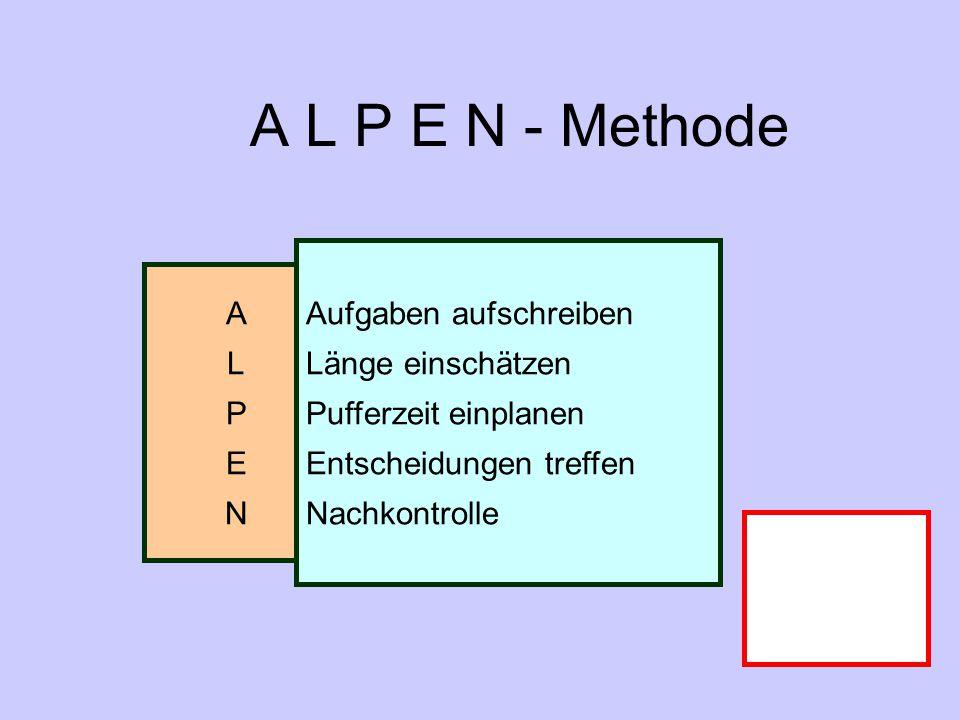 A L P E N - Methode ALPENALPEN Aufgaben aufschreiben Länge einschätzen Pufferzeit einplanen Entscheidungen treffen Nachkontrolle