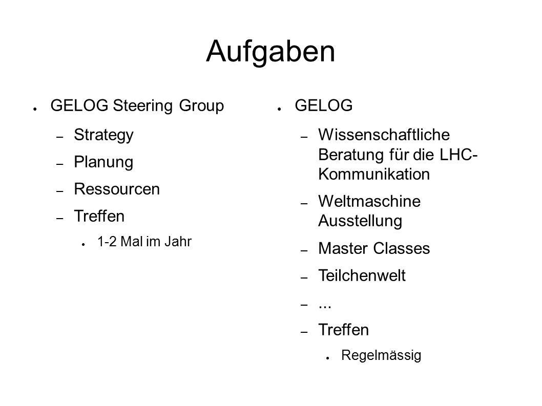 Aufgaben ● GELOG Steering Group – Strategy – Planung – Ressourcen – Treffen ● 1-2 Mal im Jahr ● GELOG – Wissenschaftliche Beratung für die LHC- Kommunikation – Weltmaschine Ausstellung – Master Classes – Teilchenwelt –...