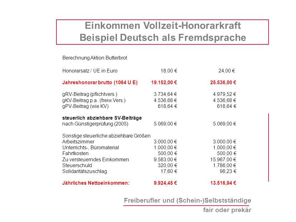Freiberufler und (Schein-)Selbstständige fair oder prekär Berechnung Aktion Butterbrot Honorarsatz / UE in Euro 18,00 € 24,00 € Jahreshonorar brutto (1064 U E)19.152,00 €25.536,00 € gRV-Beitrag (pflichtvers.) 3.734,64 € 4.979,52 € gKV-Beitrag p.a.