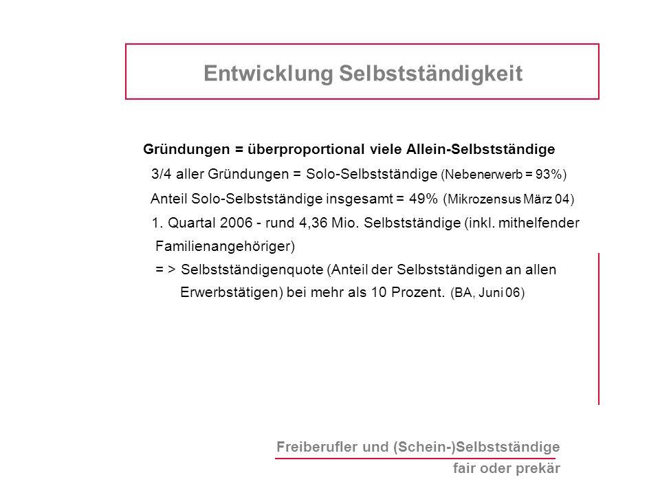Freiberufler und (Schein-)Selbstständige fair oder prekär Gründungen = überproportional viele Allein-Selbstständige 3/4 aller Gründungen = Solo-Selbstständige (Nebenerwerb = 93%) Anteil Solo-Selbstständige insgesamt = 49% ( Mikrozensus März 04) 1.