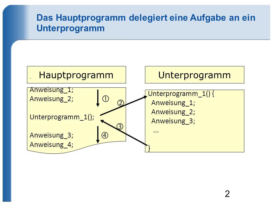 2 Hauptprogramm. Anweisung_1; Anweisung_2; Unterprogramm_1(); Anweisung_3; Anweisung_4; Unterprogramm Unterprogramm_1() { Anweisung_1; Anweisung_2; An