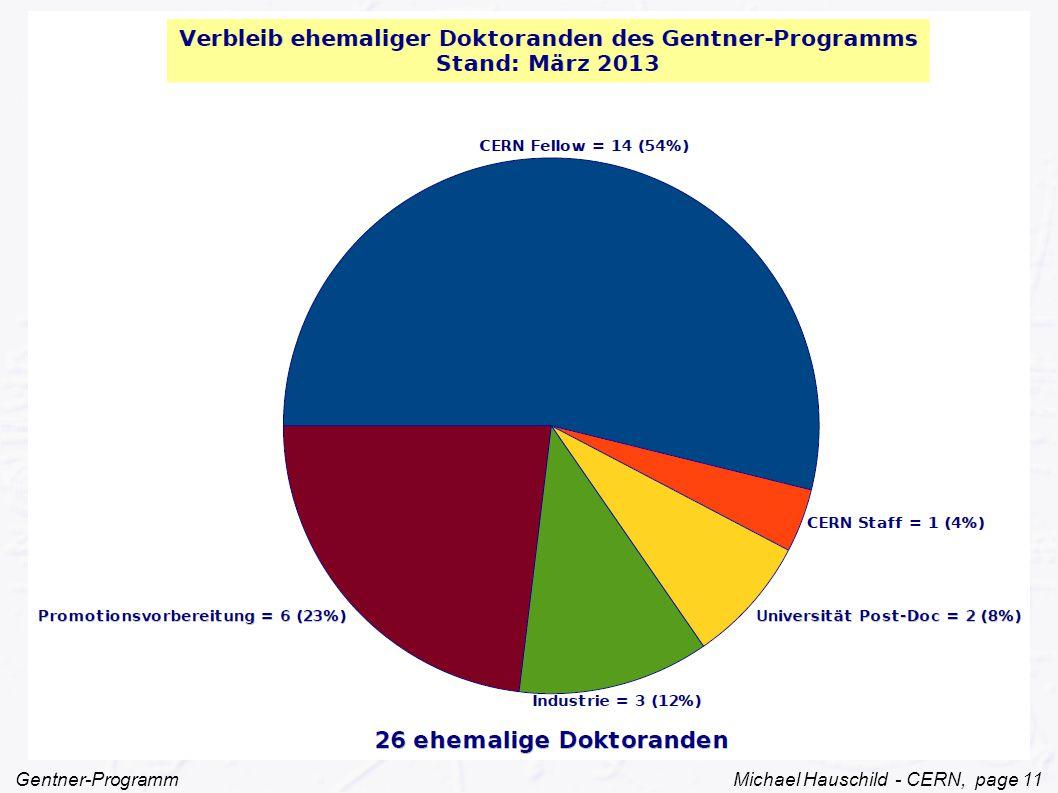 Gentner-Programm Michael Hauschild - CERN, page 11