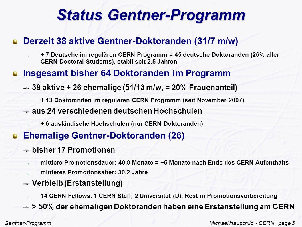 Gentner-Programm Michael Hauschild - CERN, page 3 Status Gentner-Programm Derzeit 38 aktive Gentner-Doktoranden (31/7 m/w) + 7 Deutsche im regulären CERN Programm = 45 deutsche Doktoranden (26% aller CERN Doctoral Students), stabil seit 2.5 Jahren Insgesamt bisher 64 Doktoranden im Programm 38 aktive + 26 ehemalige (51/13 m/w, = 20% Frauenanteil) + 13 Doktoranden im regulären CERN Programm (seit November 2007) aus 24 verschiedenen deutschen Hochschulen + 6 ausländische Hochschulen (nur CERN Doktoranden) Ehemalige Gentner-Doktoranden (26) bisher 17 Promotionen mittlere Promotionsdauer: 40.9 Monate = ~5 Monate nach Ende des CERN Aufenthalts mittleres Promotionsalter: 30.2 Jahre Verbleib (Erstanstellung) 14 CERN Fellows, 1 CERN Staff, 2 Universität (D), Rest in Promotionsvorbereitung > 50% der ehemaligen Doktoranden haben eine Erstanstellung am CERN