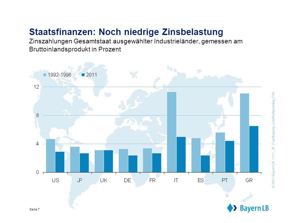 © 2011 BayernLB 1111_JP_Fachtagung_Großhartpenning_FIN Seite 18 Allgemeine Hinweise Diese Publikation ist lediglich eine unverbindliche Stellungnahme zu den Marktverhältnissen und den angesprochenen Anlageinstrumenten zum Zeitpunkt der Herausgabe der vorliegenden Information am 01.08.2015.