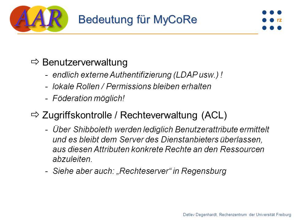 Detlev Degenhardt, Rechenzentrum der Universität Freiburg Bedeutung für MyCoRe  Benutzerverwaltung - endlich externe Authentifizierung (LDAP usw.) .