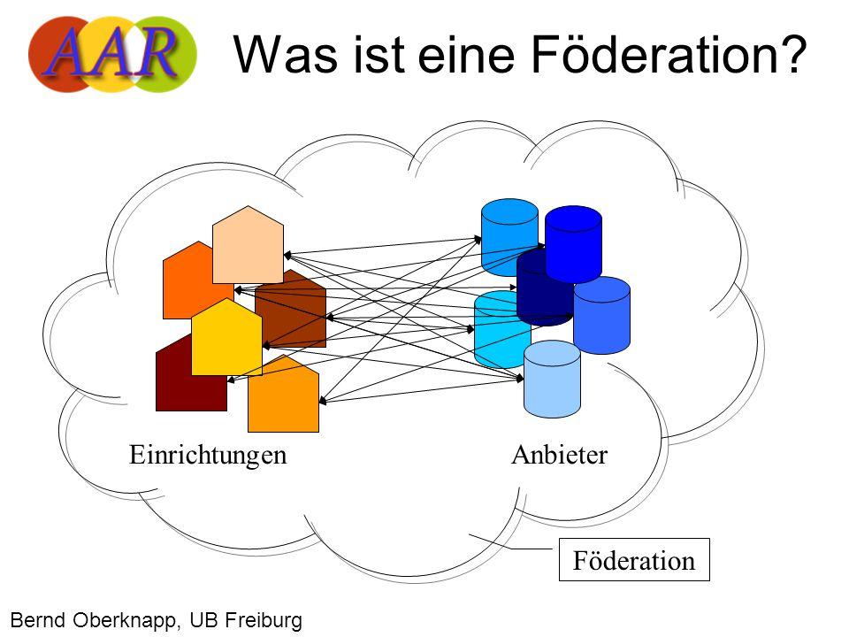 Föderation EinrichtungAnbieteren Was ist eine Föderation Bernd Oberknapp, UB Freiburg