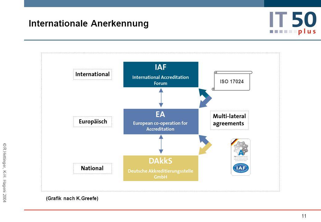 © R.Hettinger, K-H. Hageni 2004 (Grafik nach K.Greefe) 11 Internationale Anerkennung ISO 17024