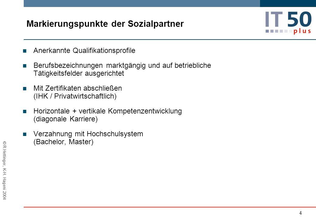 © R.Hettinger, K-H. Hageni 2004 (Neue) Methoden der Weiterbildung 5
