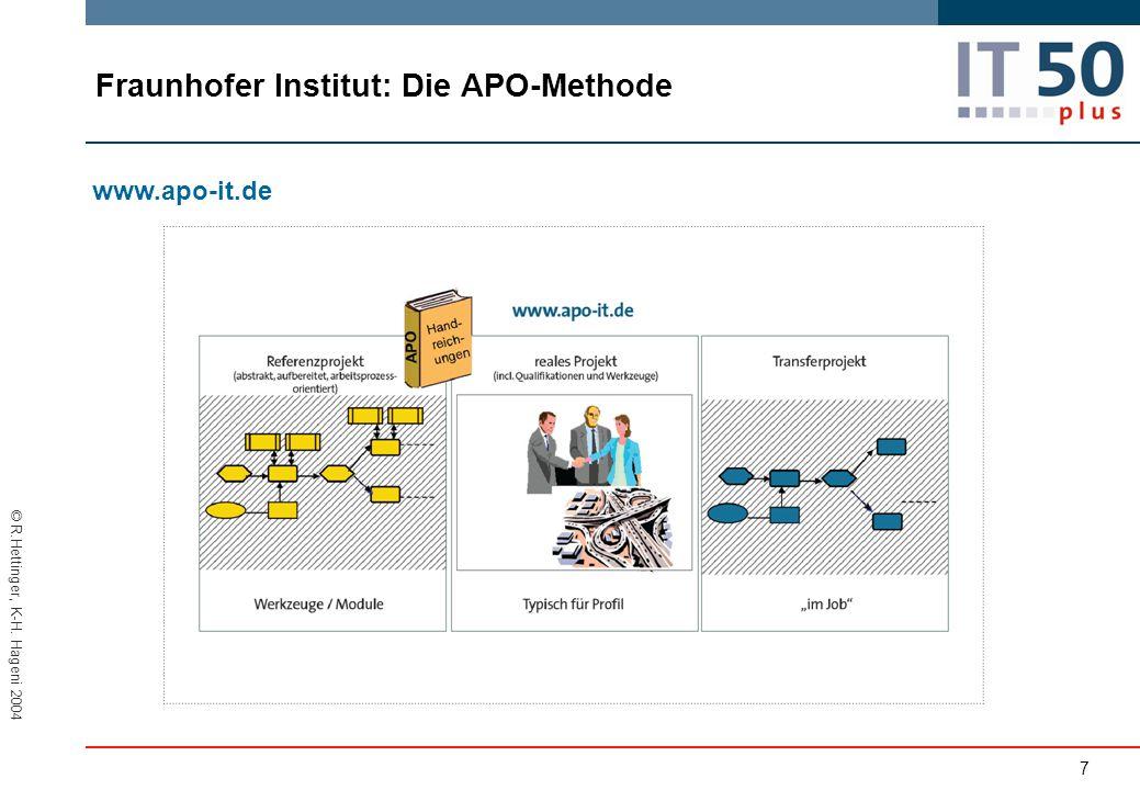 © R.Hettinger, K-H. Hageni 2004 Fraunhofer Institut: Die APO-Methode www.apo-it.de 7