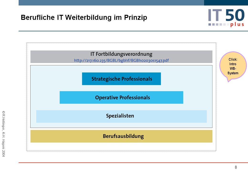 © R.Hettinger, K-H. Hageni 2004 Berufliche IT Weiterbildung im Prinzip Click: Intro WB- System 8