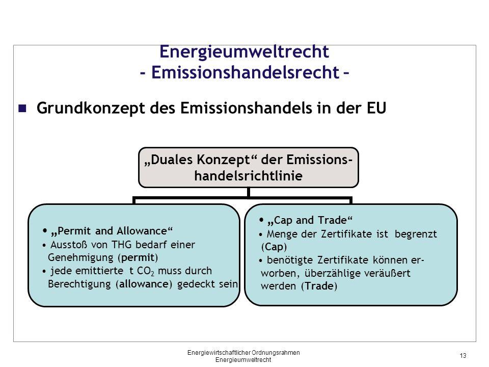 """Energieumweltrecht - Emissionshandelsrecht – """"Duales Konzept der Emissions- handelsrichtlinie """"Permit and Allowance Ausstoß von THG bedarf einer Genehmigung (permit) jede emittierte t CO2 muss durch Berechtigung (allowance) gedeckt sein """"Cap and Trade Menge der Zertifikate ist begrenzt (Cap) benötigte Zertifikate können er- worben, überzählige veräußert werden (Trade) Grundkonzept des Emissionshandels in der EU 13 Energiewirtschaftlicher Ordnungsrahmen Energieumweltrecht"""