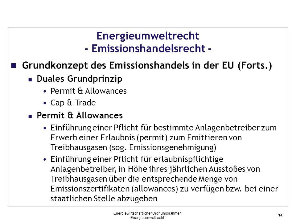 14 Energieumweltrecht - Emissionshandelsrecht - Grundkonzept des Emissionshandels in der EU (Forts.) Duales Grundprinzip Permit & Allowances Cap & Tra