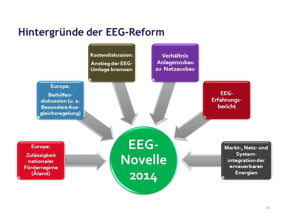 54 EEG- Novelle 2014 Europa: Zulässigkeit nationaler Förderregime (Åland) Europa: Beihilfen- diskussion (u. a. Besondere Aus- gleichsregelung) Kostend