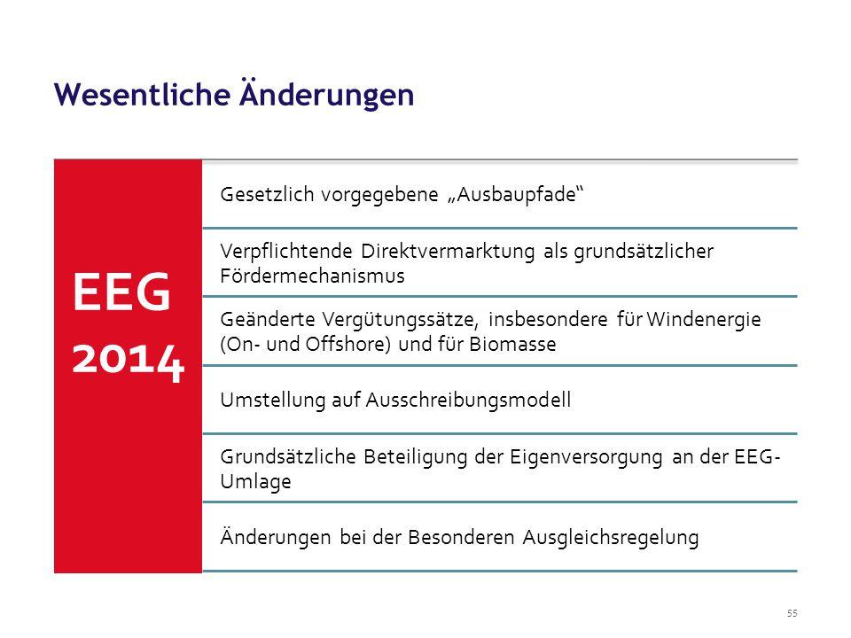"""55 EEG 201 4 Gesetzlich vorgegebene """"Ausbaupfade Verpflichtende Direktvermarktung als grundsätzlicher Fördermechanismus Geänderte Vergütungssätze, insbesondere für Windenergie (On- und Offshore) und für Biomasse Umstellung auf Ausschreibungsmodell Grundsätzliche Beteiligung der Eigenversorgung an der EEG-Umlage Änderungen bei der Besonderen Ausgleichsregelung Wesentliche Änderungen"""