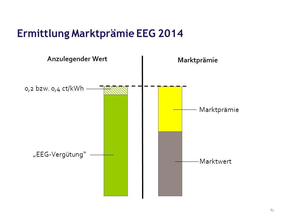 """63 Marktprämie Anzulegender Wert Marktwert Marktprämie Ermittlung Marktprämie EEG 2014 0,2 bzw. 0,4 ct/kWh """"EEG-Vergütung"""""""