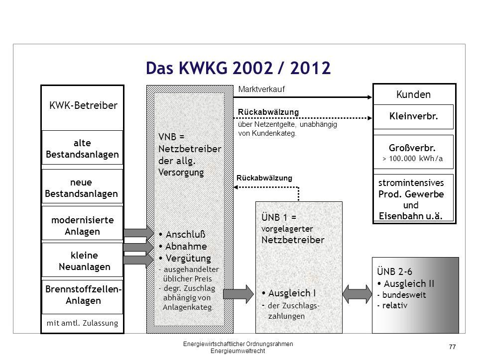 77 Das KWKG 2002 / 2012 KWK-Betreiber alte Bestandsanlagen VNB = Netzbetreiber der allg. Versorgung  Anschluß  Abnahme  Vergütung - ausgehandelter