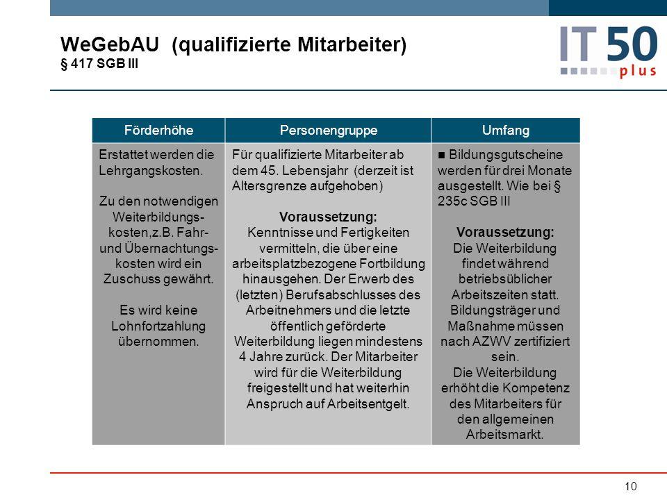WeGebAU (qualifizierte Mitarbeiter) § 417 SGB III FörderhöhePersonengruppeUmfang Erstattet werden die Lehrgangskosten. Zu den notwendigen Weiterbildun