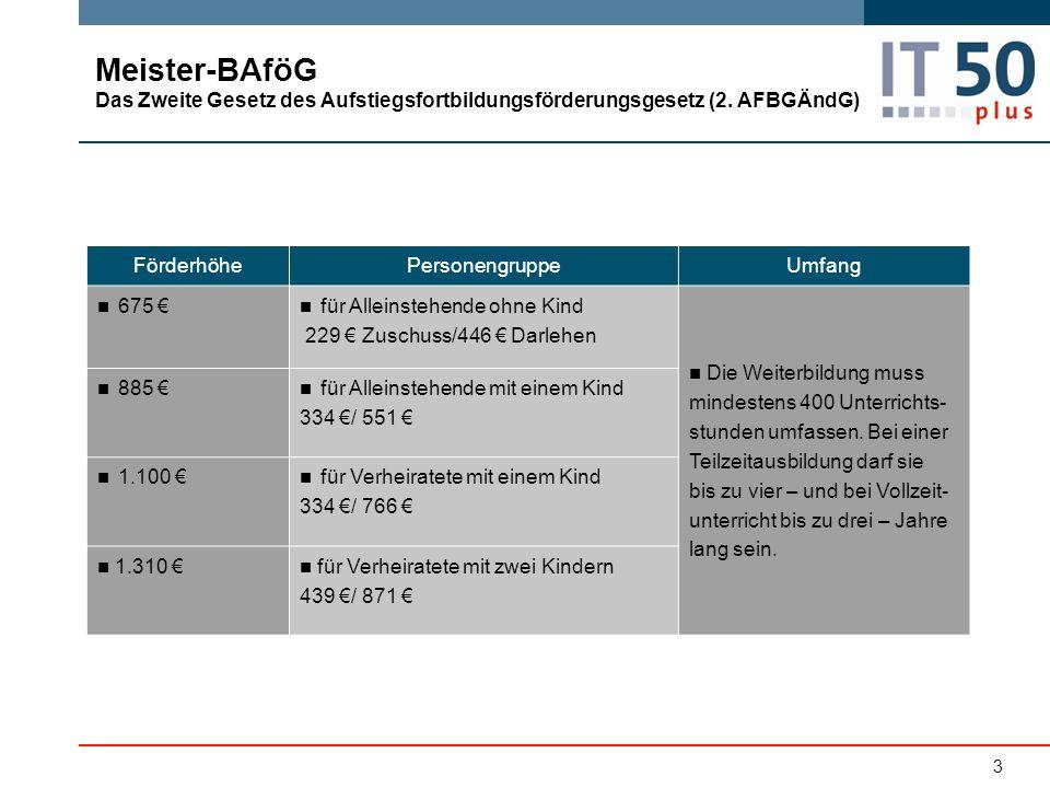 Meister-BAföG Das Zweite Gesetz des Aufstiegsfortbildungsförderungsgesetz (2. AFBGÄndG) FörderhöhePersonengruppeUmfang 675 € für Alleinstehende ohne K