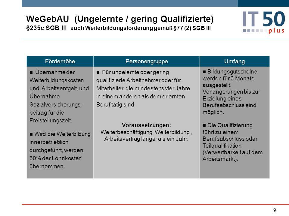 WeGebAU (Ungelernte / gering Qualifizierte) §235c SGB III auch Weiterbildungsförderung gemäß §77 (2) SGB III FörderhöhePersonengruppeUmfang Übernahme
