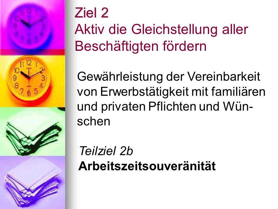 Ziel 2 Ziel 2 Aktiv die Gleichstellung aller Beschäftigten fördern Gewährleistung der Vereinbarkeit von Erwerbstätigkeit mit familiären und privaten P