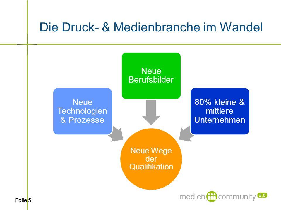 Folie 5 Die Druck- & Medienbranche im Wandel Neue Wege der Qualifikation Neue Technologien & Prozesse Neue Berufsbilder 80% kleine & mittlere Unternehmen