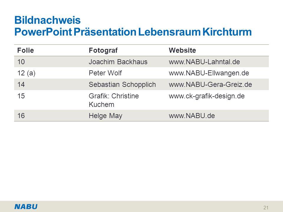 Bildnachweis PowerPoint Präsentation Lebensraum Kirchturm FolieFotografWebsite 10Joachim Backhauswww.NABU-Lahntal.de 12 (a)Peter Wolfwww.NABU-Ellwangen.de 14Sebastian Schopplichwww.NABU-Gera-Greiz.de 15Grafik: Christine Kuchem www.ck-grafik-design.de 16Helge Maywww.NABU.de 21