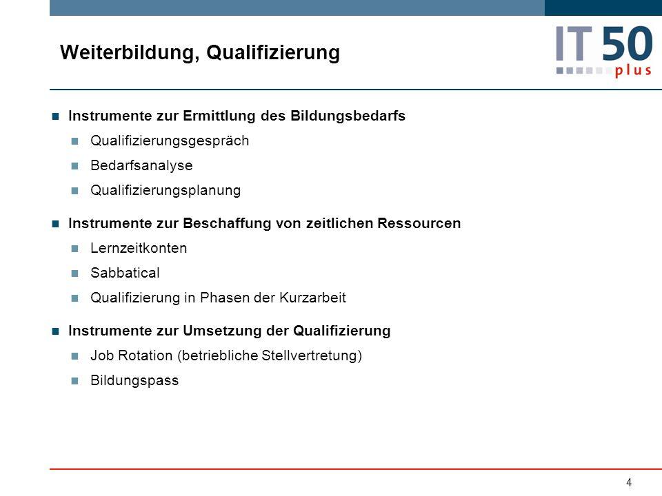 4 Instrumente zur Ermittlung des Bildungsbedarfs Qualifizierungsgespräch Bedarfsanalyse Qualifizierungsplanung Instrumente zur Beschaffung von zeitlichen Ressourcen Lernzeitkonten Sabbatical Qualifizierung in Phasen der Kurzarbeit Instrumente zur Umsetzung der Qualifizierung Job Rotation (betriebliche Stellvertretung) Bildungspass Weiterbildung, Qualifizierung