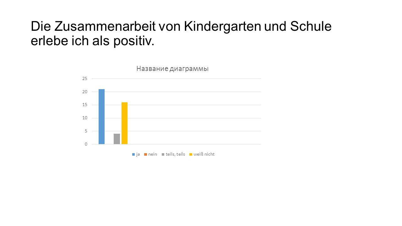 Die Zusammenarbeit von Kindergarten und Schule erlebe ich als positiv.