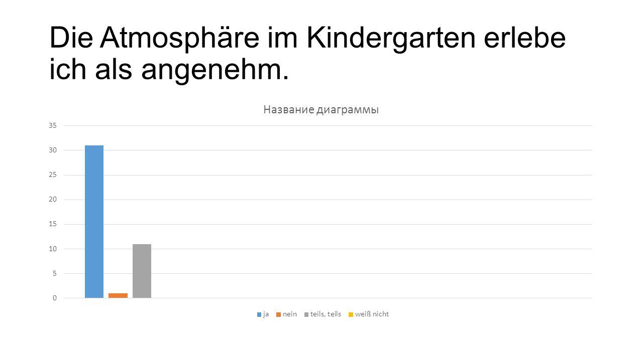 Die Atmosphäre im Kindergarten erlebe ich als angenehm.