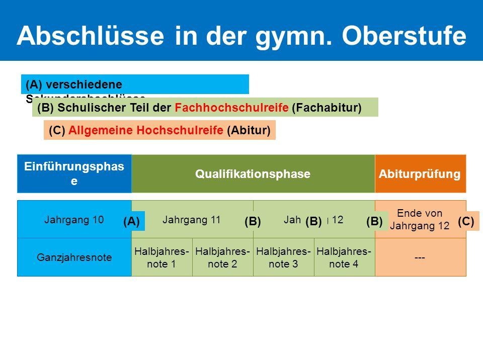  Erweiterter Sekundarabschluss I berechtigt zum Eintritt in die …  Qualifikationsphase eines allgemeinbildenden Gymnasiums (Jg.