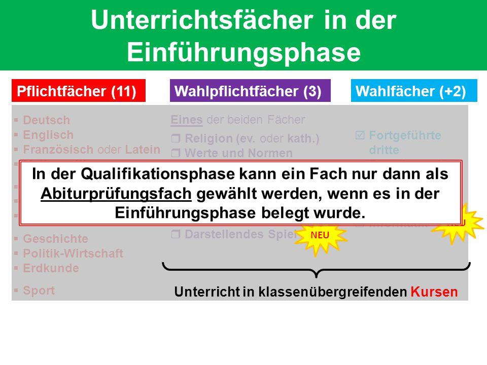 Informationen und Material 1.Bei Herrn Fügener 2.Auf der Homepage des Johanneums