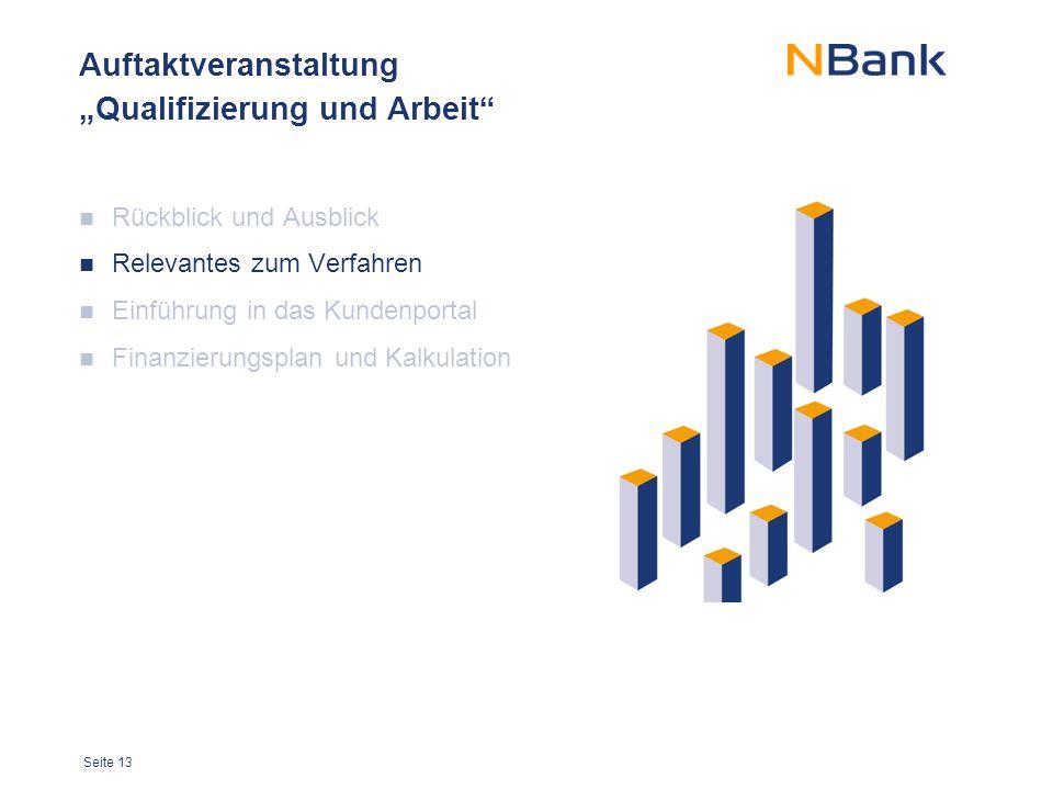 """Seite 13 Auftaktveranstaltung """"Qualifizierung und Arbeit"""" Rückblick und Ausblick Relevantes zum Verfahren Einführung in das Kundenportal Finanzierungs"""