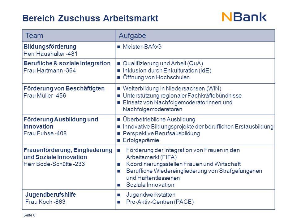 Seite 6 Bereich Zuschuss Arbeitsmarkt TeamAufgabe Bildungsförderung Herr Haushälter -481 Meister-BAföG Berufliche & soziale Integration Frau Hartmann
