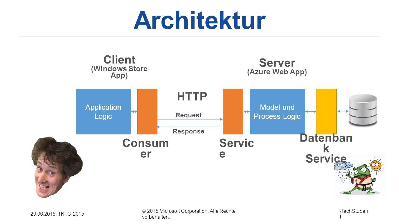 © 2015 Microsoft Corporation. Alle Rechte vorbehalten. /TechStuden t 20.06.2015, TNTC 2015 Architektur Model und Process-Logic Application Logic HTTP