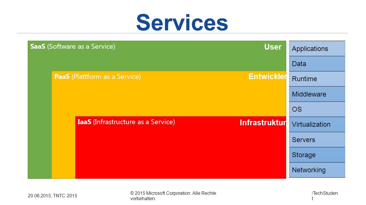 © 2015 Microsoft Corporation. Alle Rechte vorbehalten. /TechStuden t 20.06.2015, TNTC 2015 Services SaaS (Software as a Service) PaaS (Plattform as a